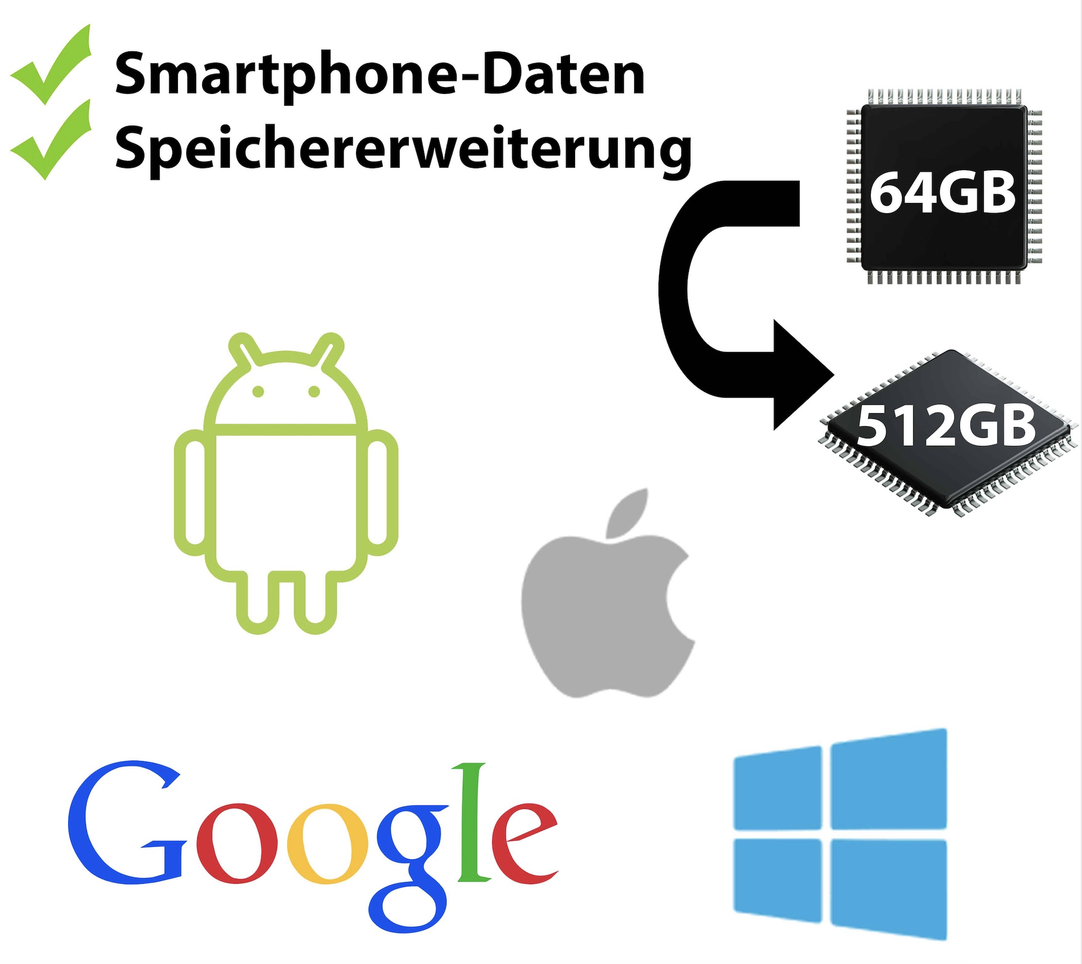 Handy-tablets-laptops-i-watch-datenrettung-displayreparatur-wasserschaden-an-verkauf-smartphone-reparatur-Pankow-Mühlenberg-Center-201